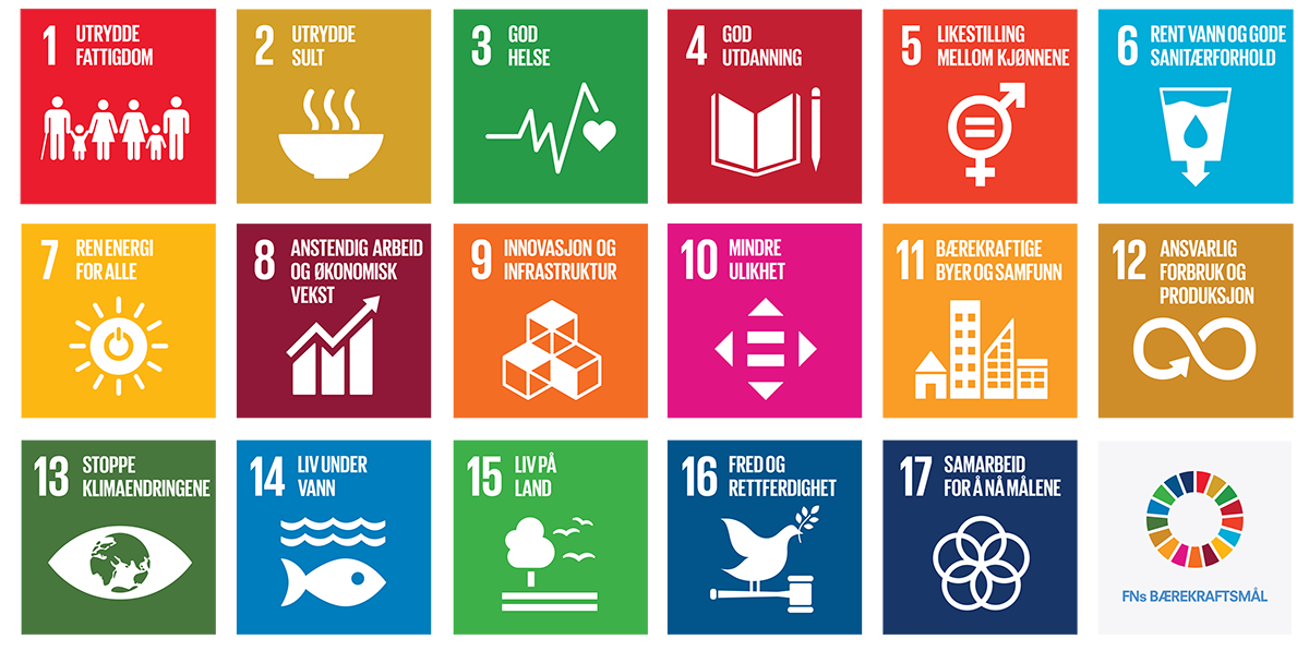 Alle SDG farger Uten FN-logo